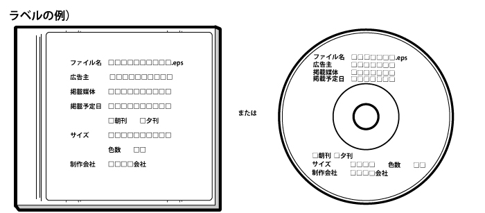 CD-ROMによるデータ渡し