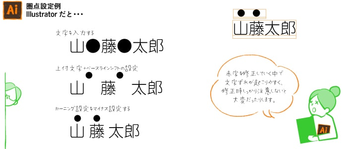 【Illustrator】圏点設定例