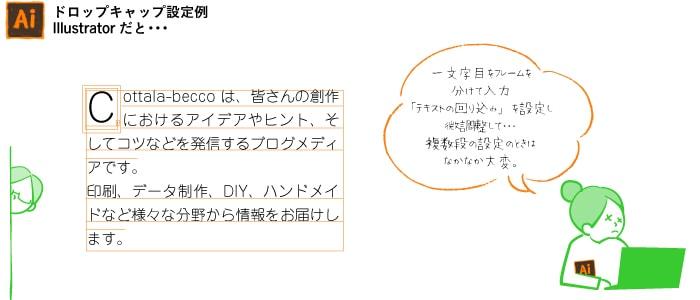 【Illustrator】ドロップキャップ設定例